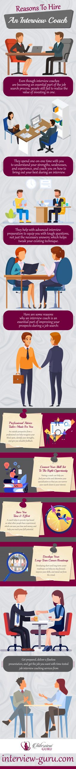 Reasons you should Hire an Interview Coach - Infograph