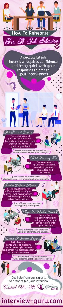 How to rehearse for a Job Interview - Info graph